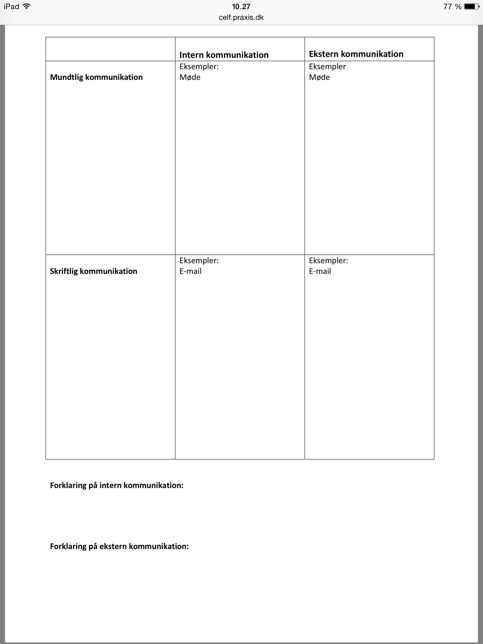 intern kommunikation eksempler