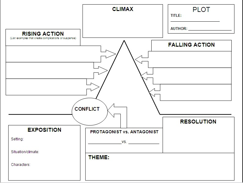 Elements of a short story ThingLink – Elements of a Short Story Worksheet