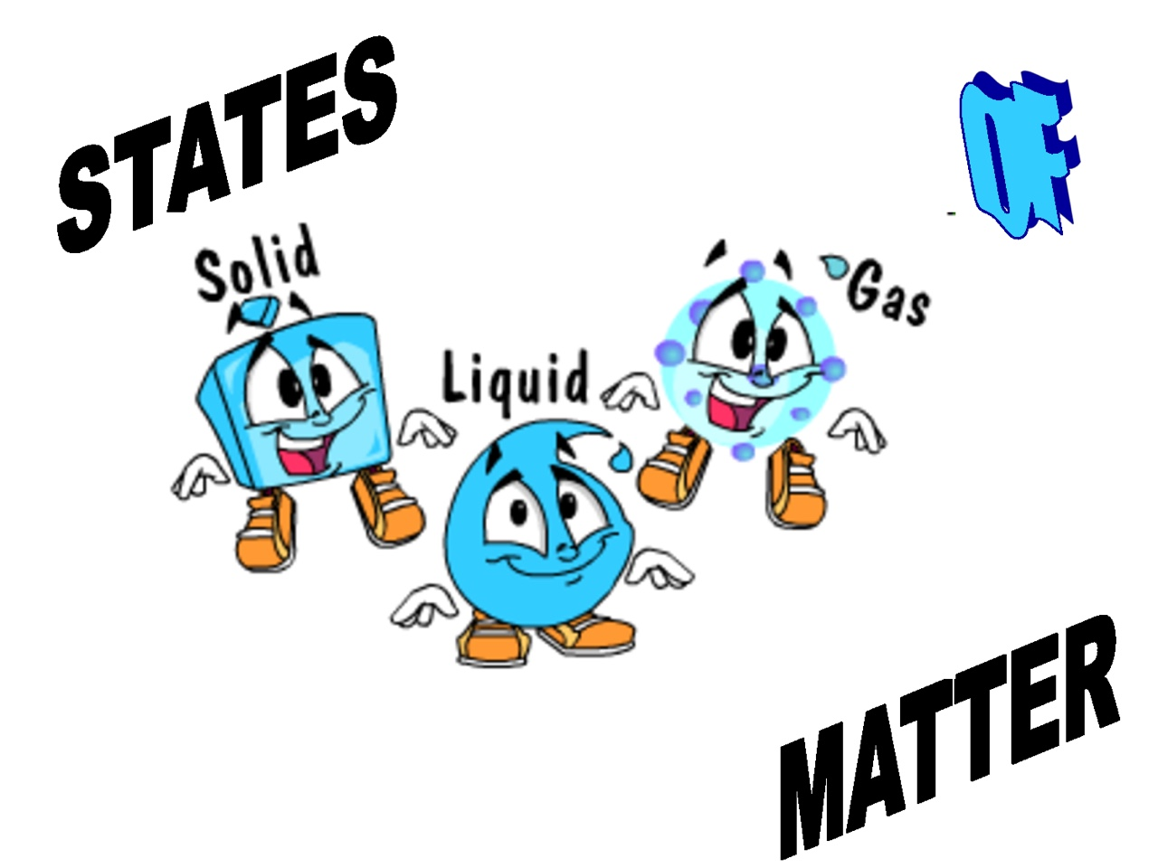 matter vocabulary by spencer lawrence bruening thinglink Pictures of Matter Solids Liquids and Gases Of Clip Art Matter Examplephases