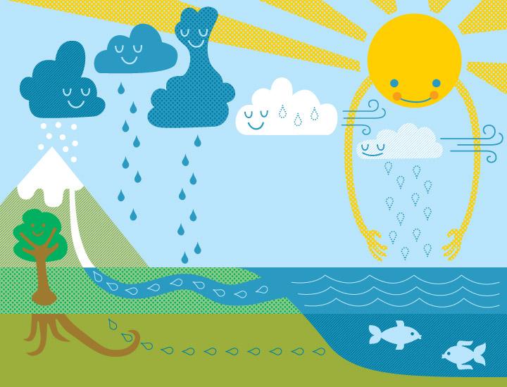 Картинки анимация круговорот воды в природе