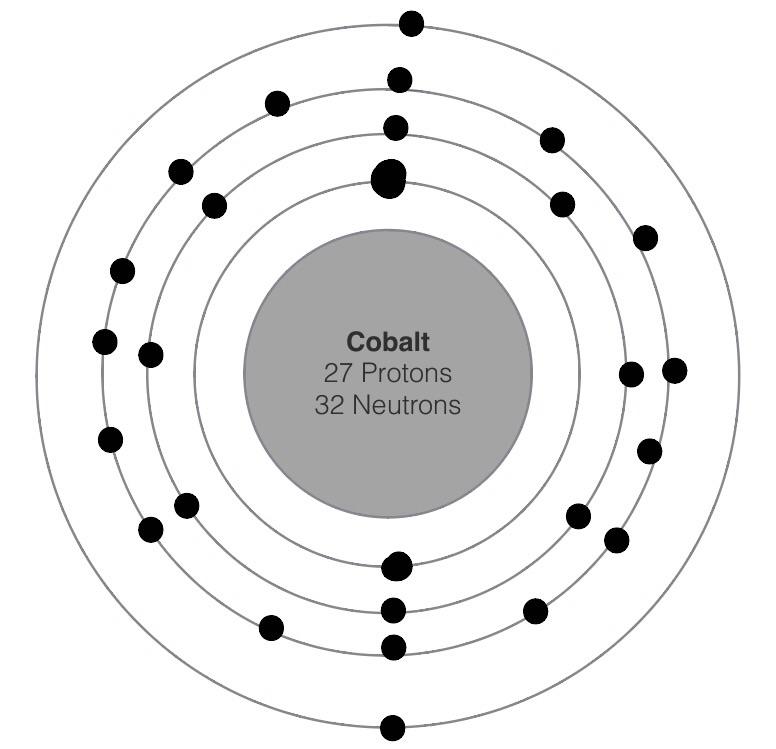 Cobalt Bohr Model Thinglink