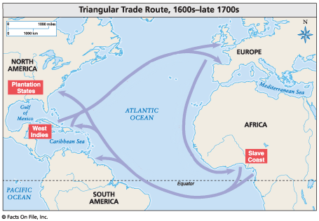 Triangular trade system apush