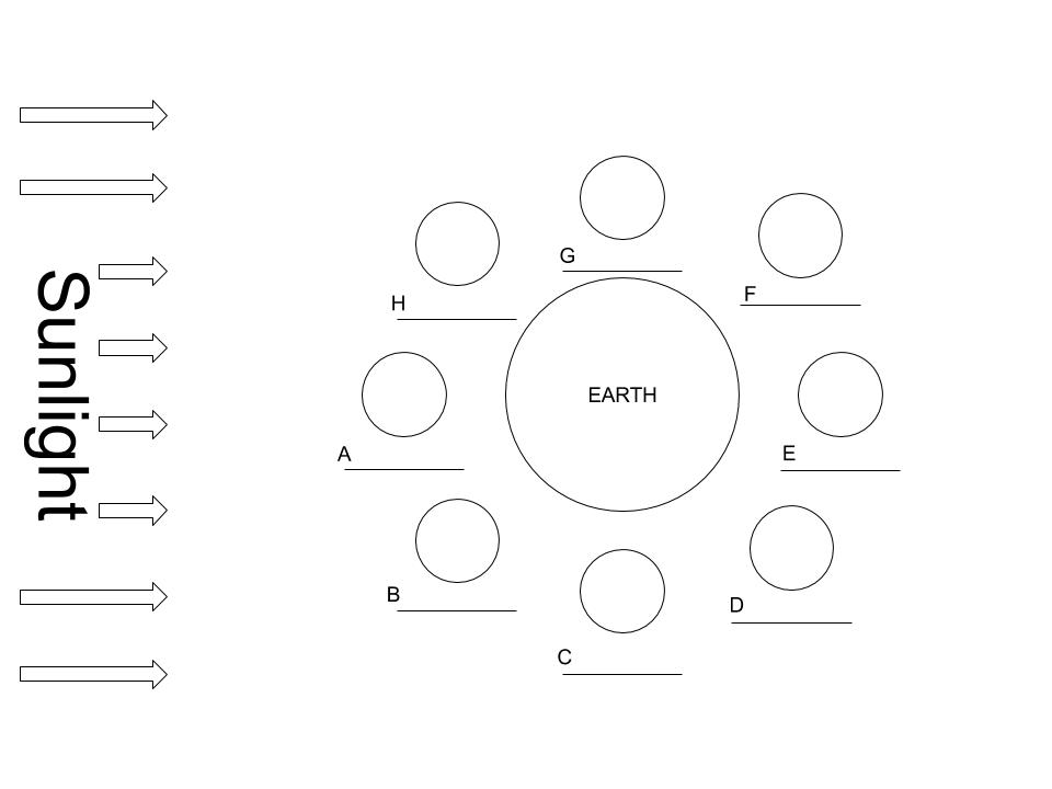 Moon Phase Diagram Thinglink