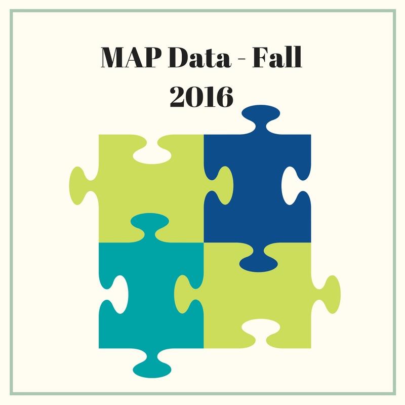 NWEA UAP Login , NWEA Data Quadrant - How to Read and Und...