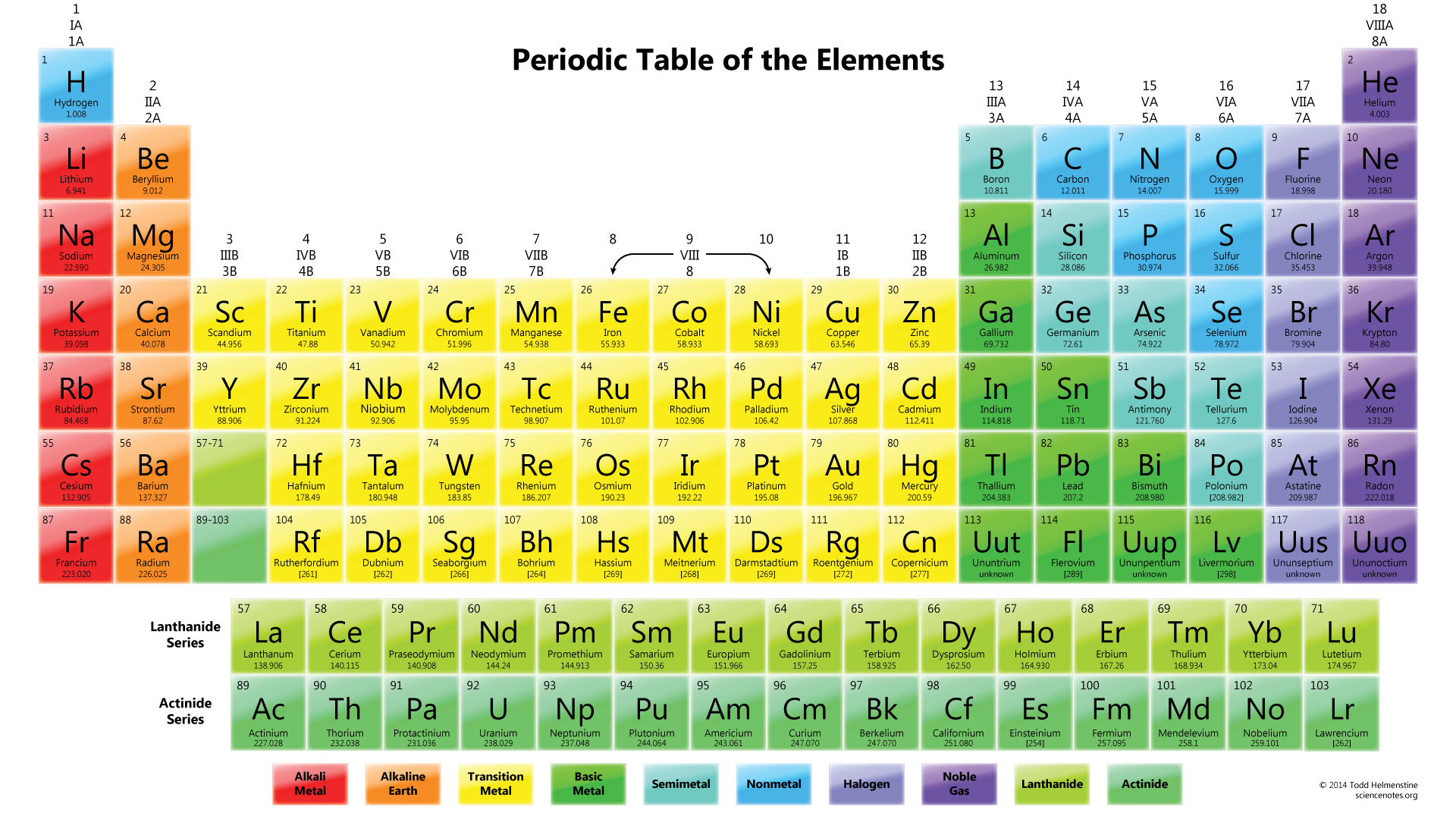 Periodic table image hd choice image periodic table images periodic table of elements 2017 hd brokeasshome hd periodic table of elements gallery images gamestrikefo choice gamestrikefo Images