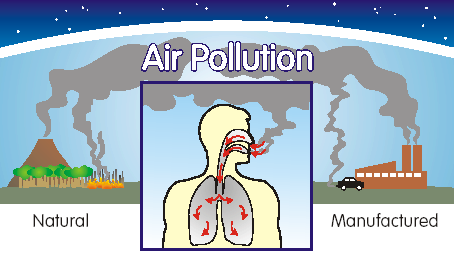 an analysis of the problem of acid rain a form of air pollution