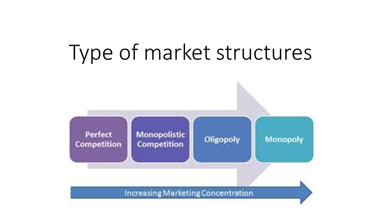 economic analysis of an oligopoly market structure An oligopoly (/ ɒ l ɪ ˈ ɡ ɒ p ə l i /, from ancient greek ὀλίγος (olígos) few + πωλεῖν (poleîn) to sell) is a market form wherein a market or industry is dominated by a small number of large sellers (oligopolists.