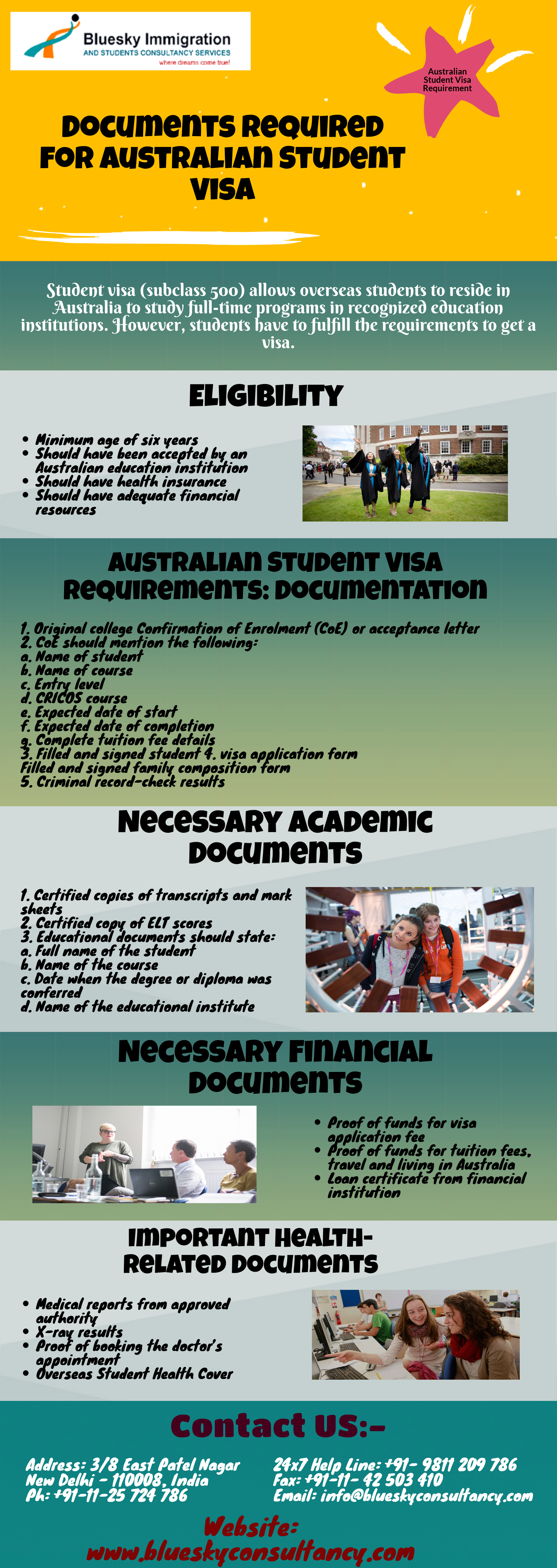 Documents Required For Australian Student Visa