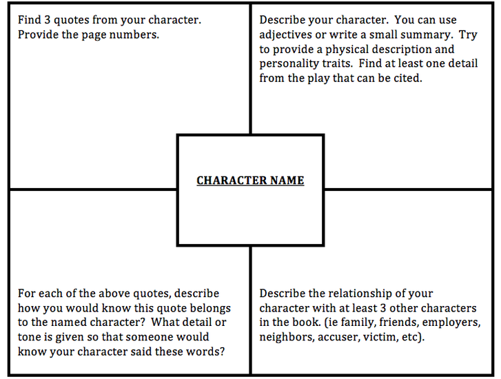 character s explanation thinglink character s explanation