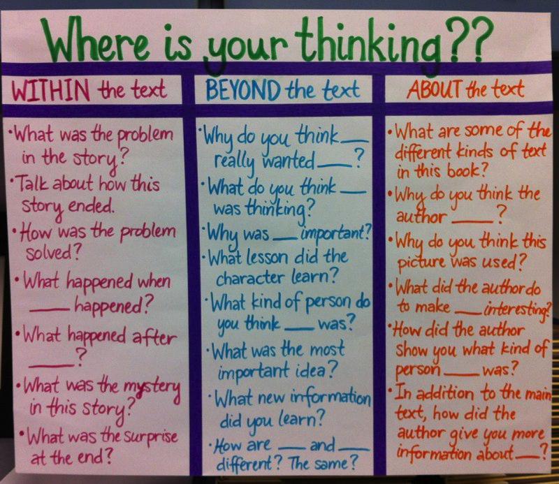 reflective essay topics examples