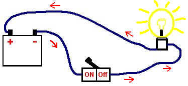 How Does Electricity Flow By Claire Robertson