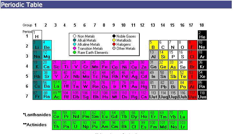 Definition of alkali metals video of lithium aluminum thinglink urtaz Gallery