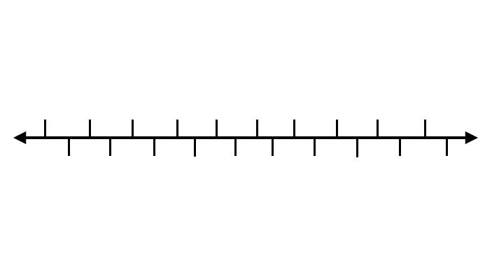 odyssey timeline thinglink
