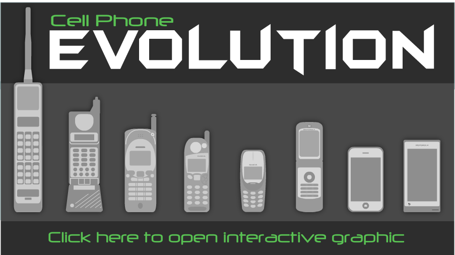 evolution of cellphones thinglink evolution of cellphones