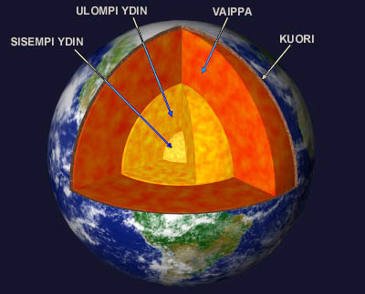 Maapallon Synty