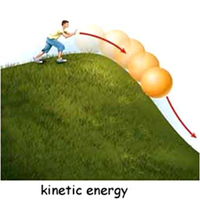 Kinetic Energy - ThingLink