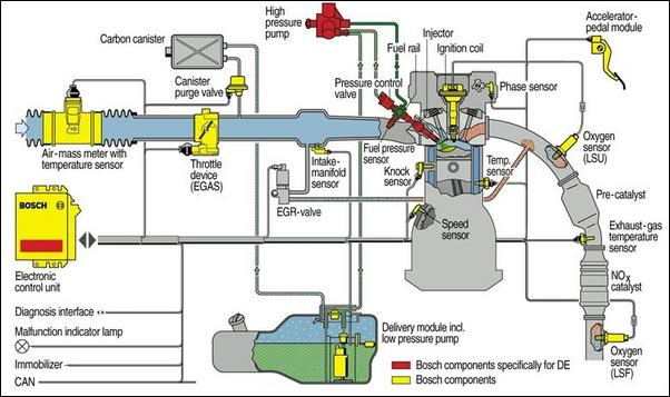 a diagram of a fuel system thinglink : fuel injection diagram - findchart.co