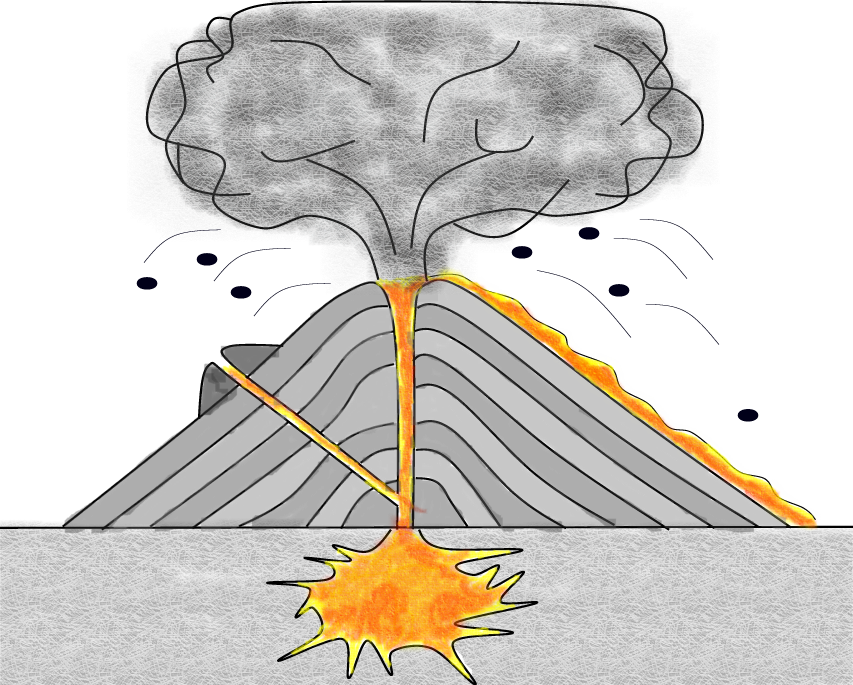 Composite volcano diagrams without labels application wiring diagram magma chamber steam ash cloud thinglink rh thinglink com blank volcano diagram blank volcano diagram ccuart Choice Image