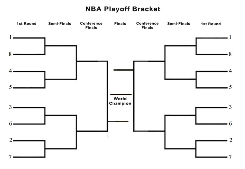 picture about Nba Playoffs Bracket Printable referred to as NBA Playoffs