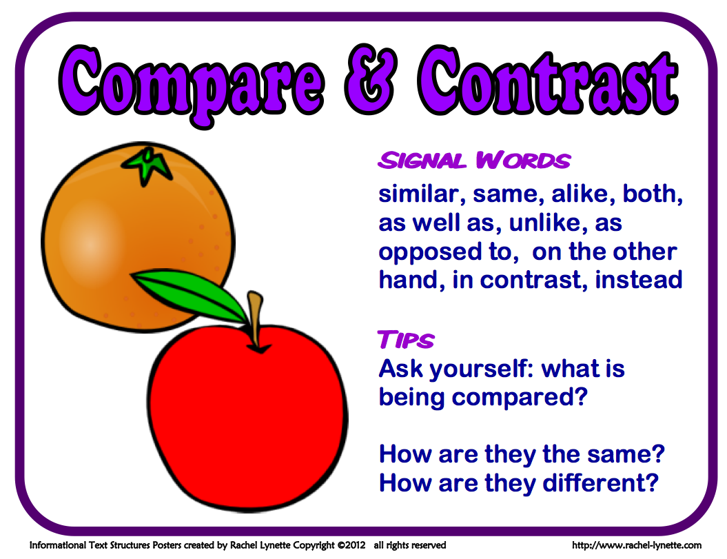 Copy Of Text Structure Lessons Blendspace Don't see the printable compare and contrast worksheets you need? copy of text structure lessons blendspace
