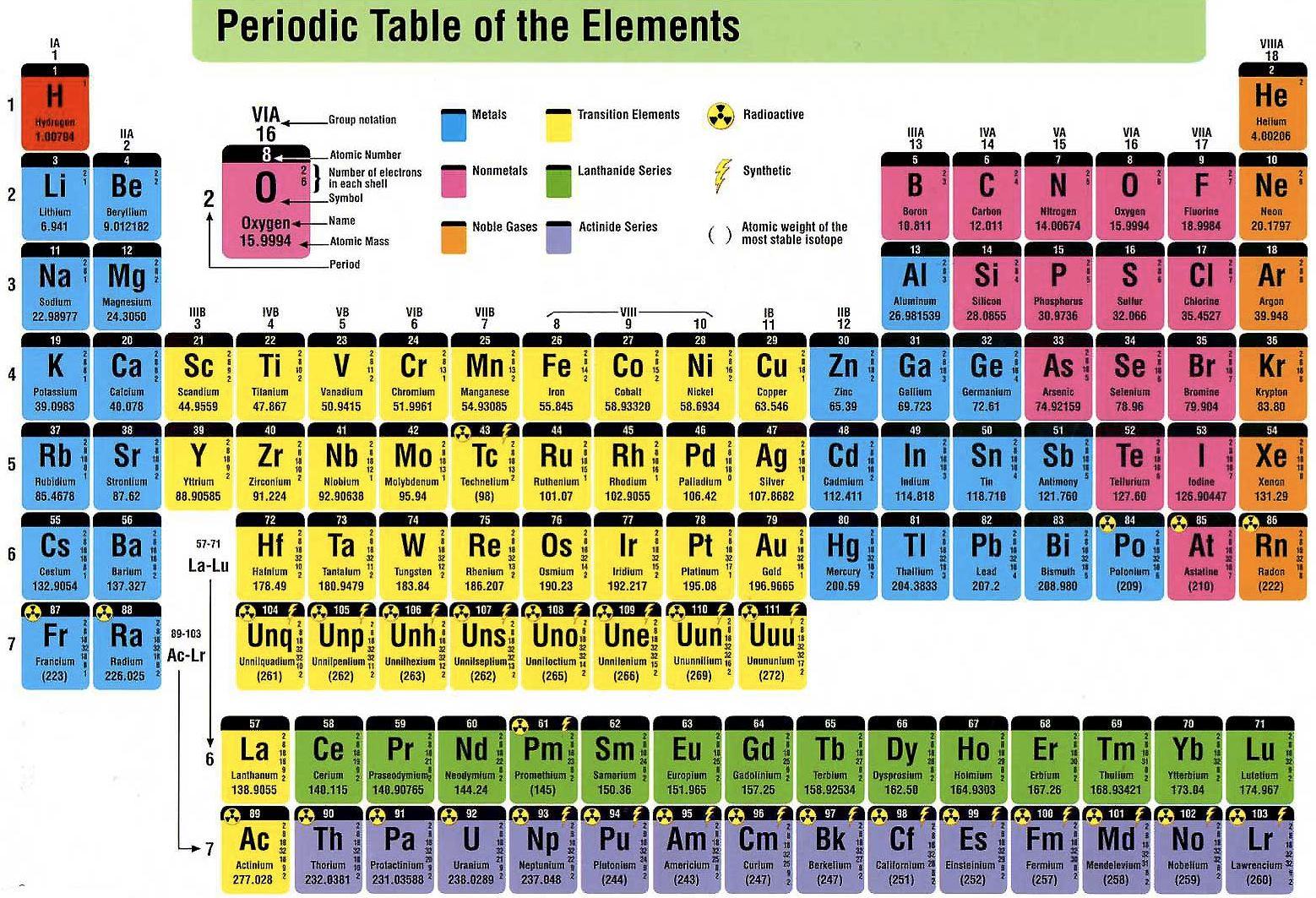 As periodic table symbol gallery periodic table images as periodic table symbol gallery periodic table images i periodic table symbol images periodic table images gamestrikefo Gallery