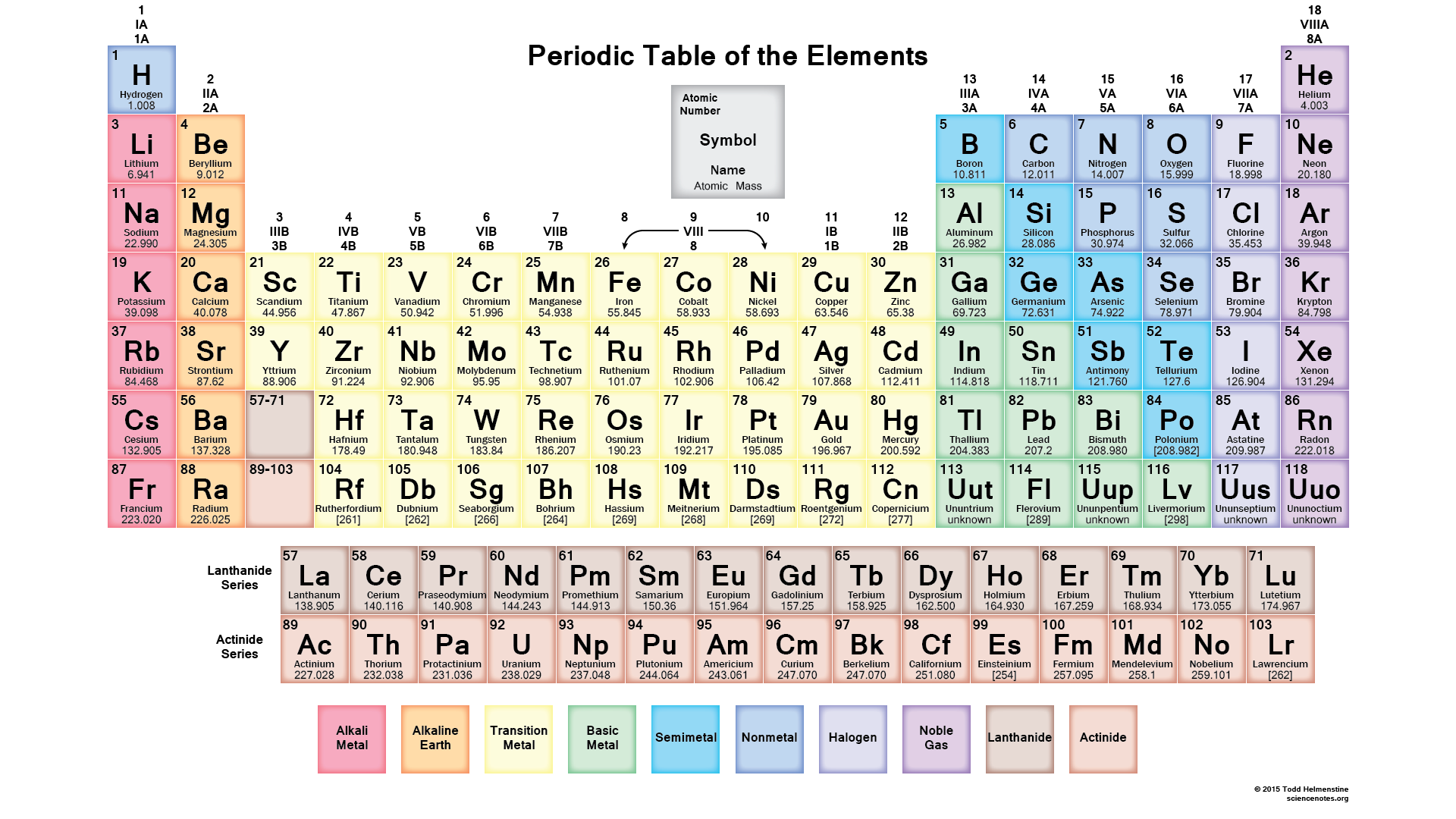 Nitrogen family on the periodic table choice image periodic nitrogen family on the periodic table choice image periodic periodic table thinglink gamestrikefo choice image gamestrikefo gamestrikefo Gallery