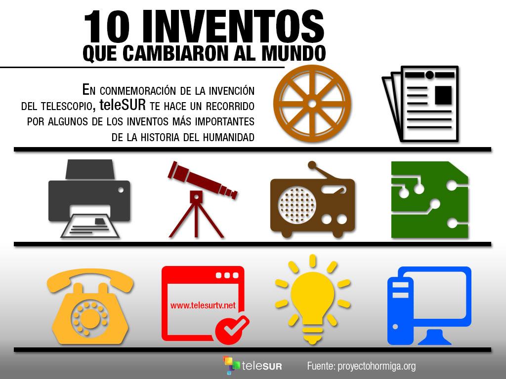 invenciones que cambiaron el mundo