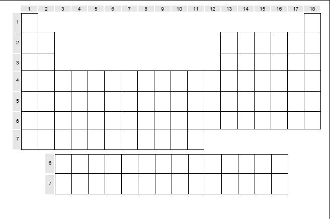 Tabla periodica y sus grupos thinglink urtaz Choice Image