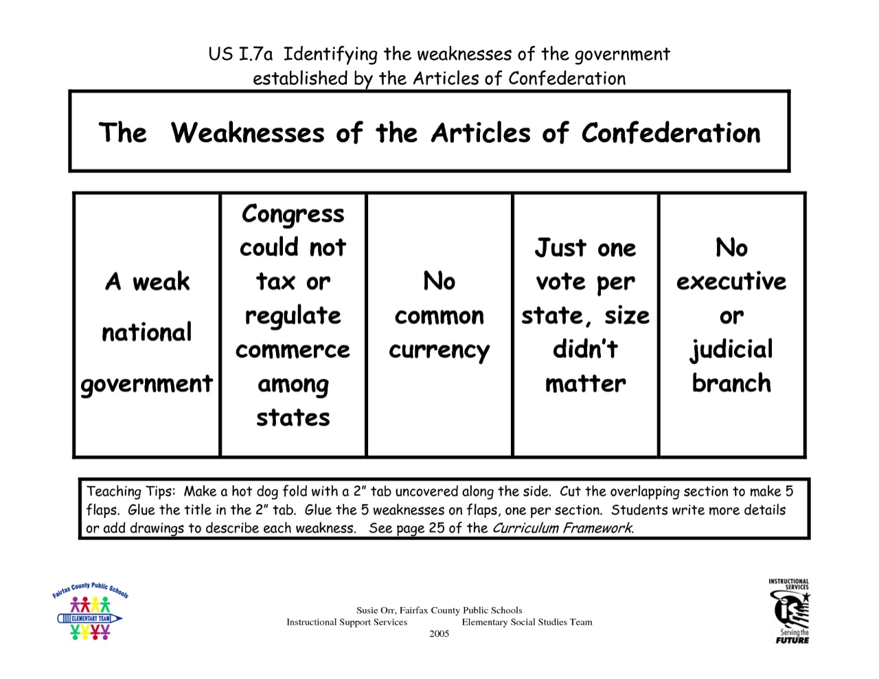 Articles of Confederation ~Abbie Bartmess :S - ThingLink