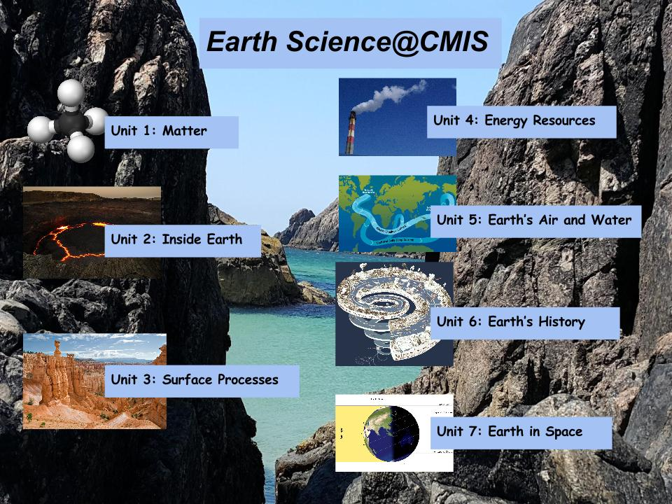 Grade 8 Earth Science Course Outline