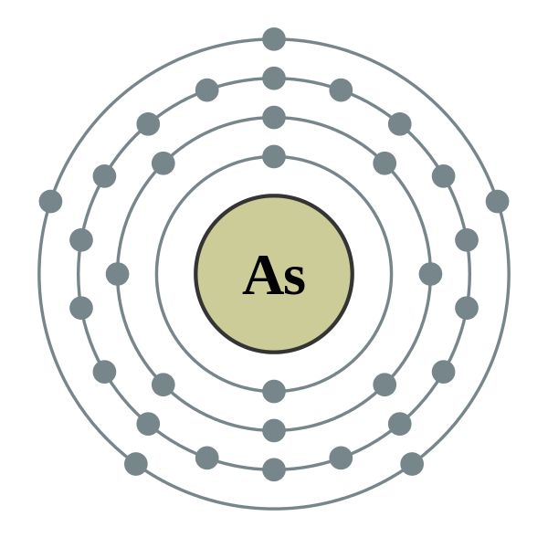 Atom model for arsenic thinglink ccuart Image collections