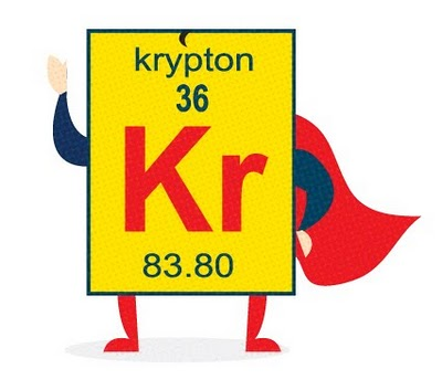 Krypton Element Periodic Table Image Gallery krypton ...