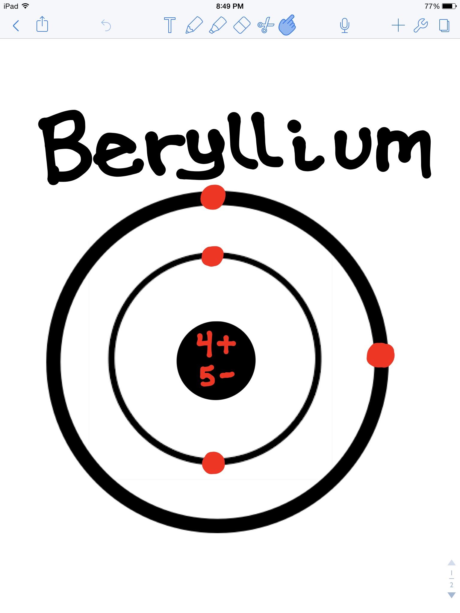 Beryllium model diagram search for wiring diagrams beryllium bohr model thinglink rh thinglink com boron diagram fluorine diagram ccuart Images