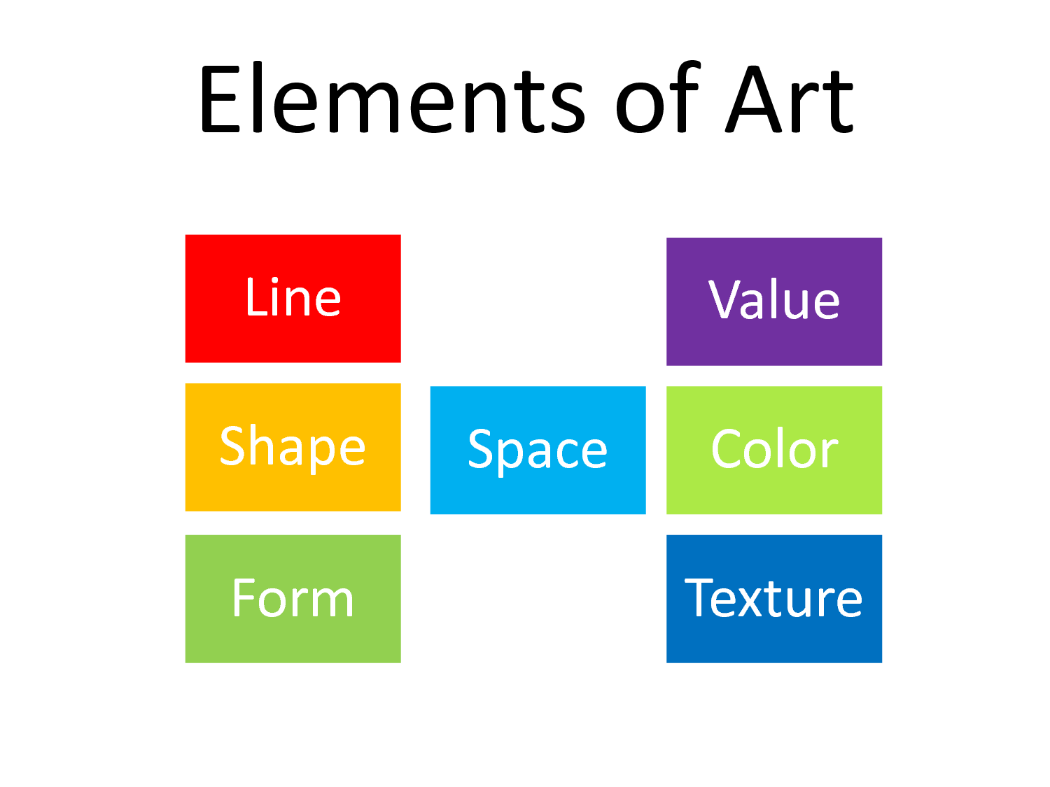 Name The Elements Of Art : Basic visual elements arts eso