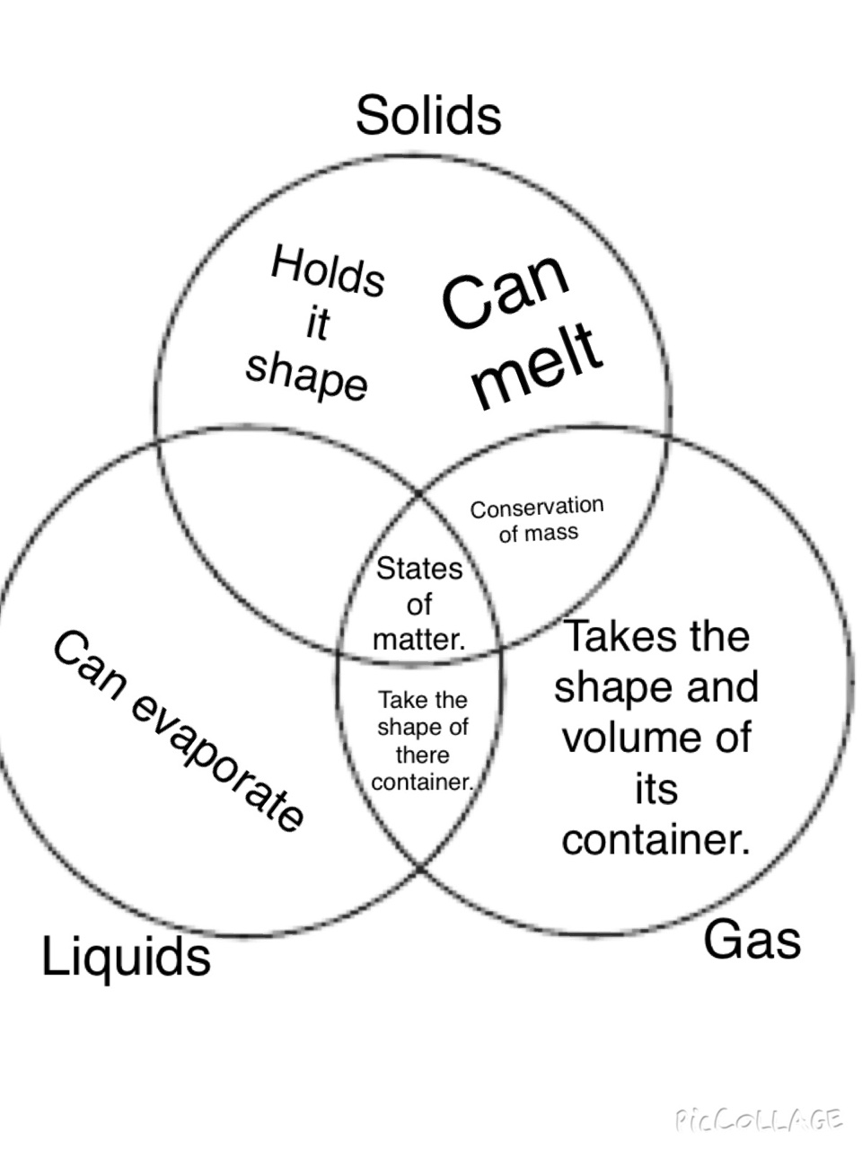 An interactive image thinglink venn diagram of solids liquids and gases s4ingpic pooptronica Gallery