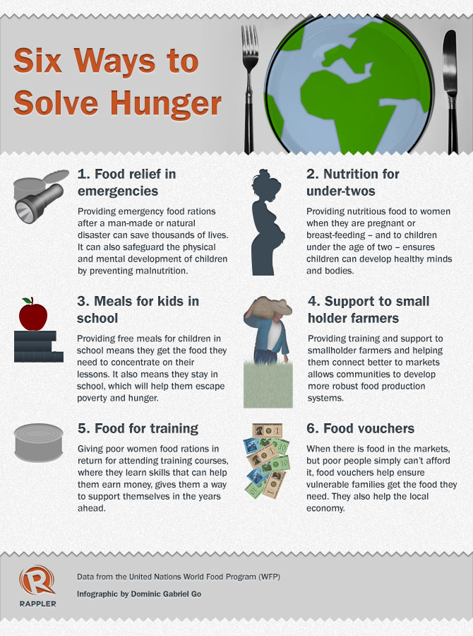 ways to reduce poverty and hunger 5 ways to end world hunger the tactics and ways to end hunger listed below are five ways to reduce poverty and help eradicate malnutrition and chronic hunger 1.