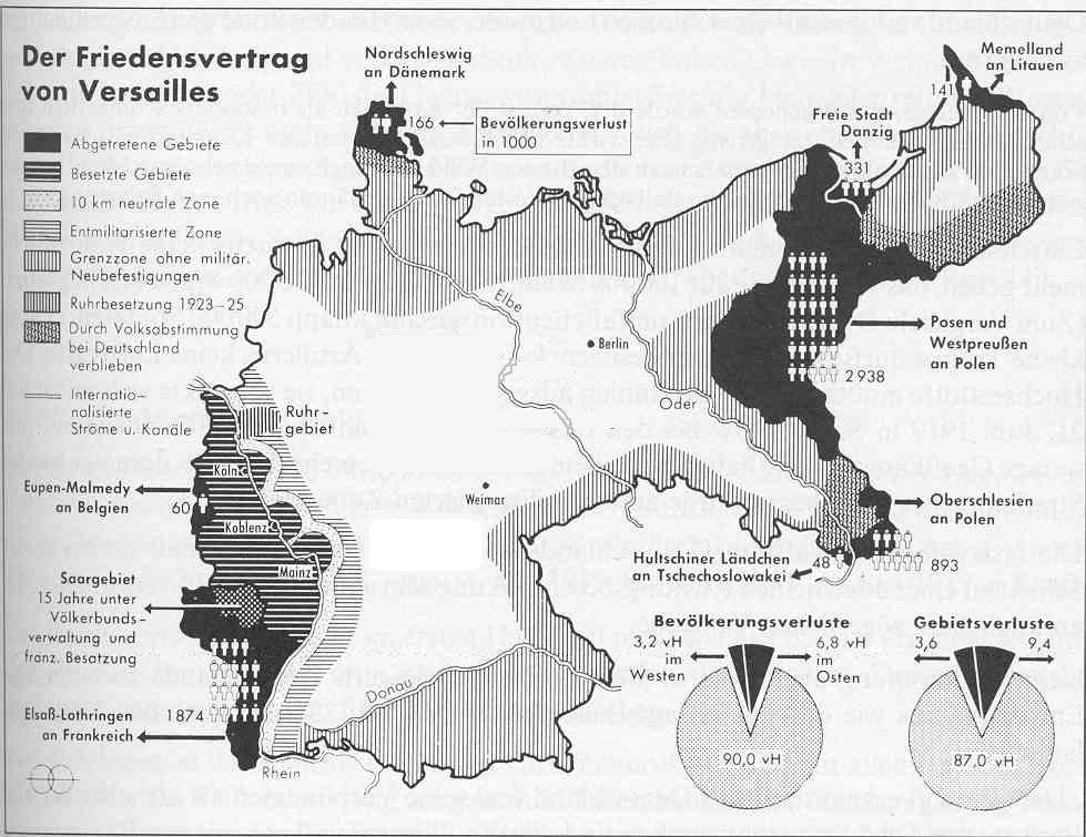 Territoriale Bestimmungen Des Versailler Vertrags