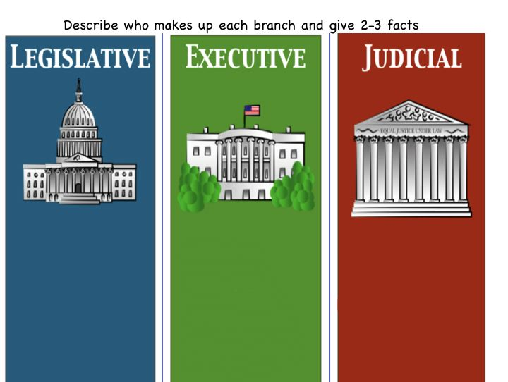 The Three Branches of Government ByArianna ThingLink – Three Branches of Government Worksheet