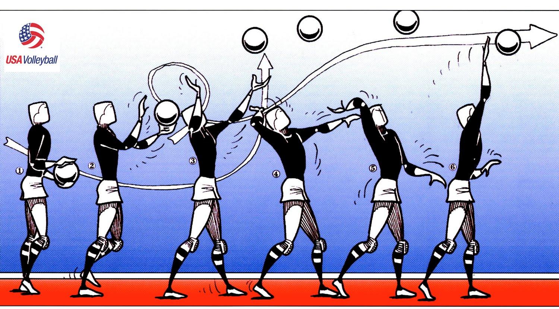 Расчет как подавать в волейболе использовать антибактериальные препараты