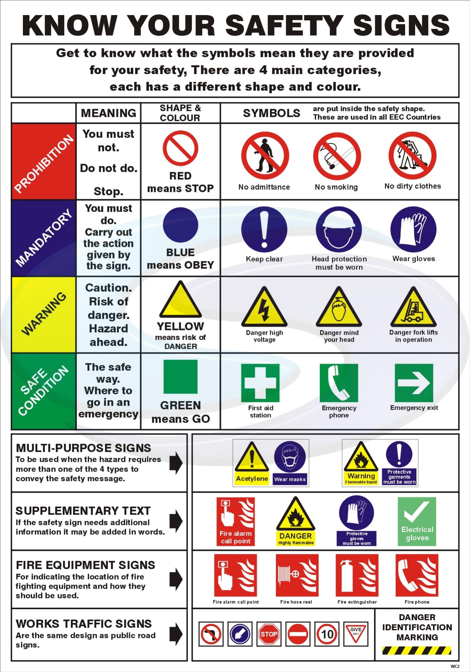 Worksheets Safety Signs Worksheets safety signs thinglink